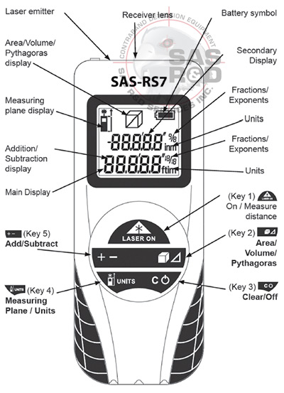 Laser Measure RS 7 Functions